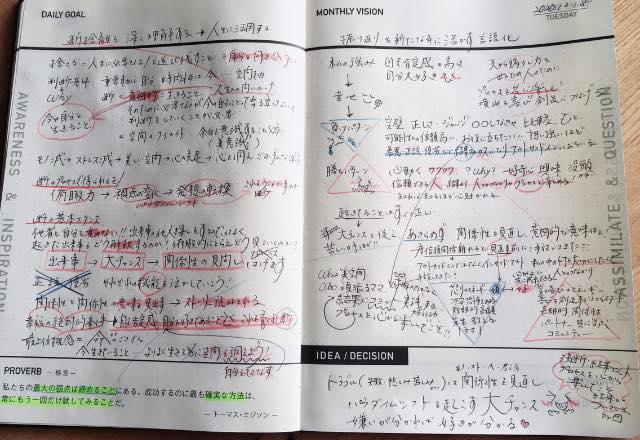 実例14 アイデアの無限ループ